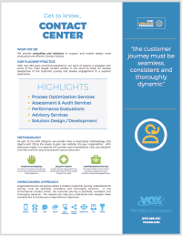 Lifecycle Contact Center
