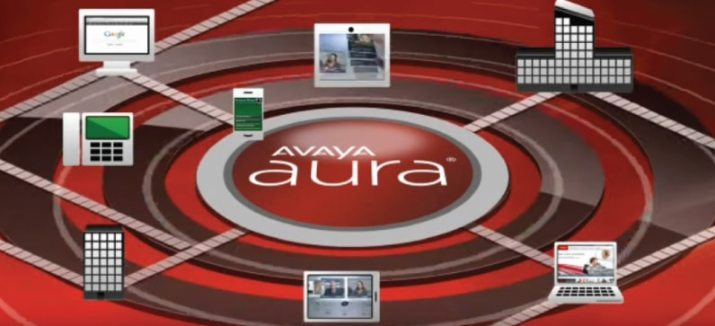 Avaya Aura VMware Virtualized Environment by VOXNS