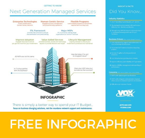 NEXT GEN MANAGED SERVICES INFOGRAPHIC