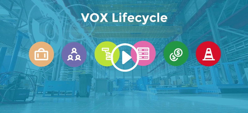 The VOX Lifecycle Program