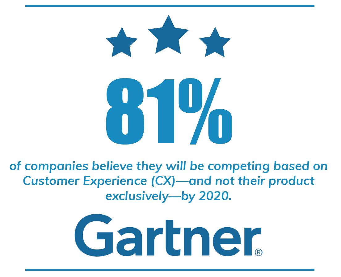 Customer Experience CX Gartner