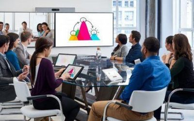 Cisco Workplace & Video Collaboration Event