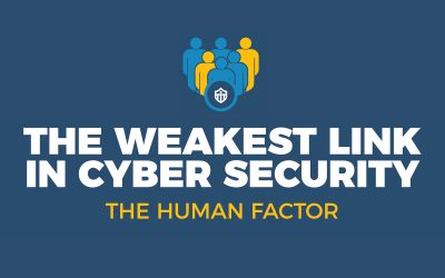 Cyber Security Awareness and the Human Factor